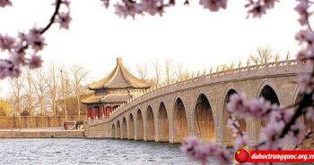 Những địa điểm du lịch tại Bắc Kinh Trung Quốc